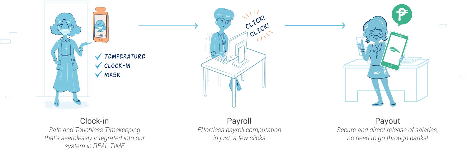 how salarium works from clock-in to payout